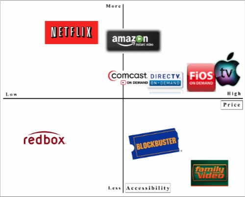 netflix opportunities and threats 3 big challenges facing netflix  netflix is probably feeling pretty good about itself while it's third quarter numbers won't be ready for about a month,.